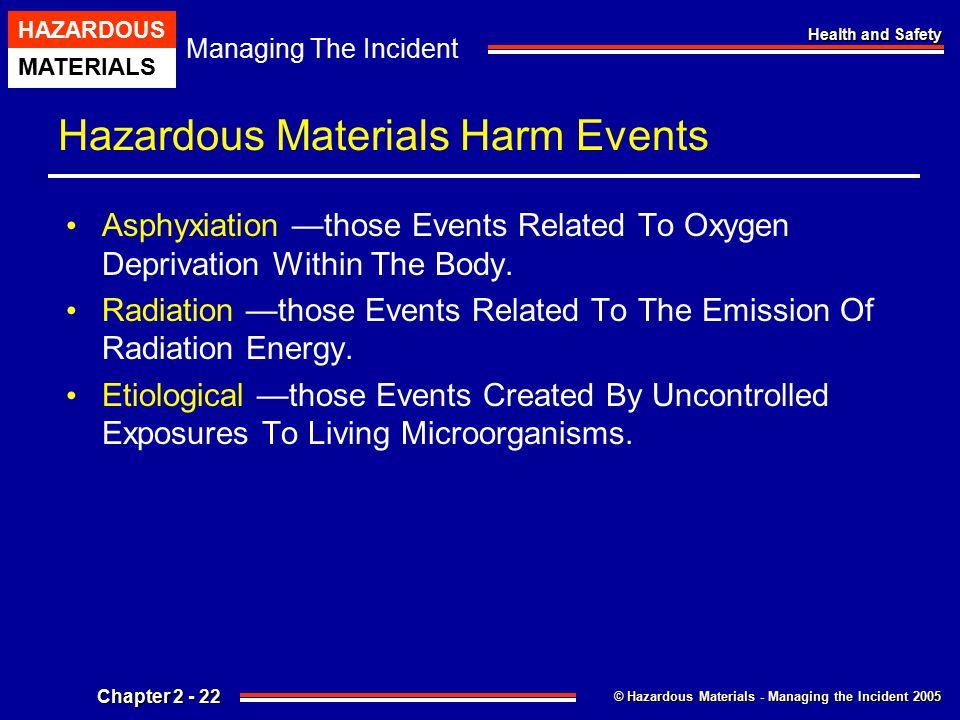 © Hazardous Materials - Managing the Incident 2005 Managing The Incident HAZARDOUS MATERIALS Chapter 2 - 22 Health and Safety Hazardous Materials Harm