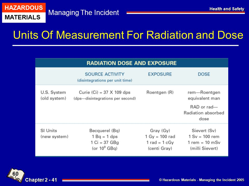 © Hazardous Materials - Managing the Incident 2005 Managing The Incident HAZARDOUS MATERIALS Chapter 2 - 41 Health and Safety Units Of Measurement For