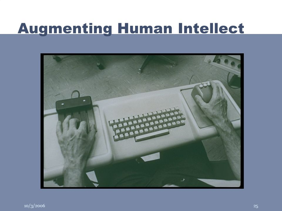 10/3/200625 Augmenting Human Intellect
