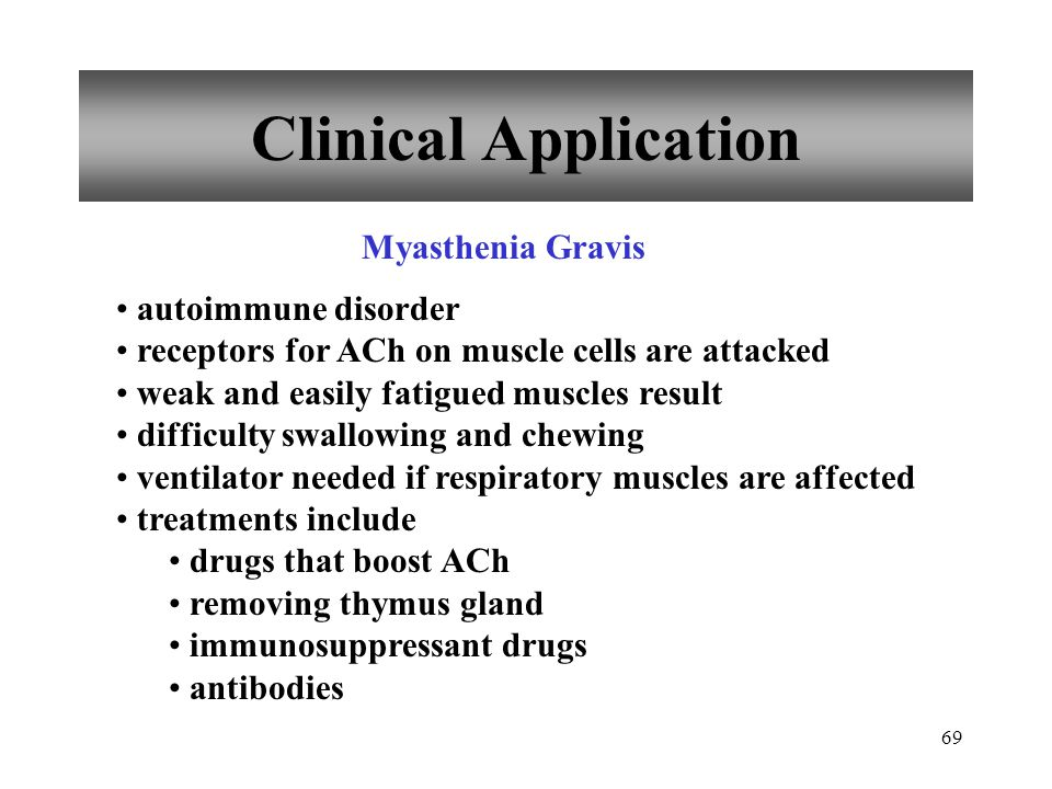 69 Clinical Application Myasthenia Gravis autoimmune disorder receptors for ACh on muscle cells are attacked weak and easily fatigued muscles result difficulty swallowing and chewing ventilator needed if respiratory muscles are affected treatments include drugs that boost ACh removing thymus gland immunosuppressant drugs antibodies