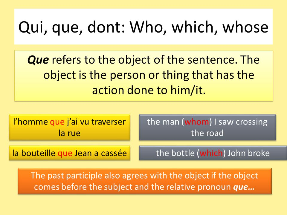 Qui, que, dont: Who, which, whose Que refers to the object of the sentence.