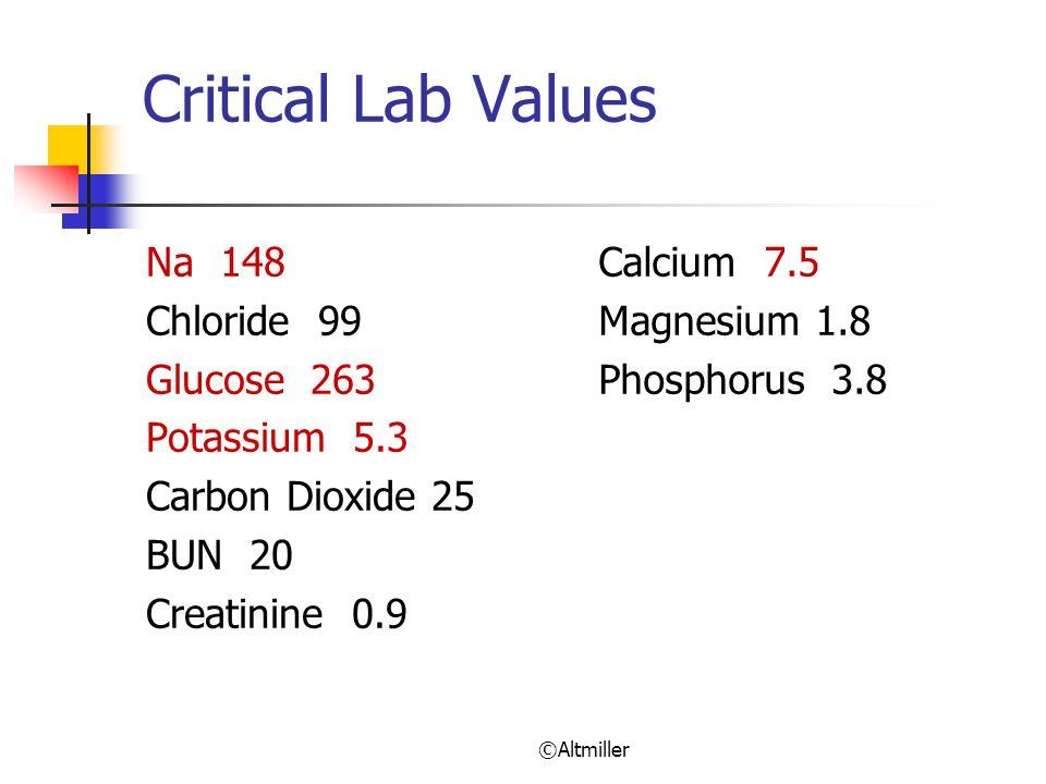 ©Altmiller Critical Lab Values Na 148 Chloride 99 Glucose 263 Potassium 5.3 Carbon Dioxide 25 BUN 20 Creatinine 0.9 Calcium 7.5 Magnesium 1.8 Phosphor