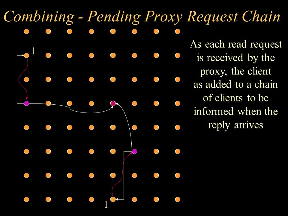 Combining - Pending Proxy Request Chain As each read request is received by the proxy, the client as added to a chain of clients to be informed when the reply arrives 1 1