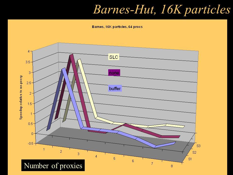 Barnes-Hut, 16K particles Number of proxies