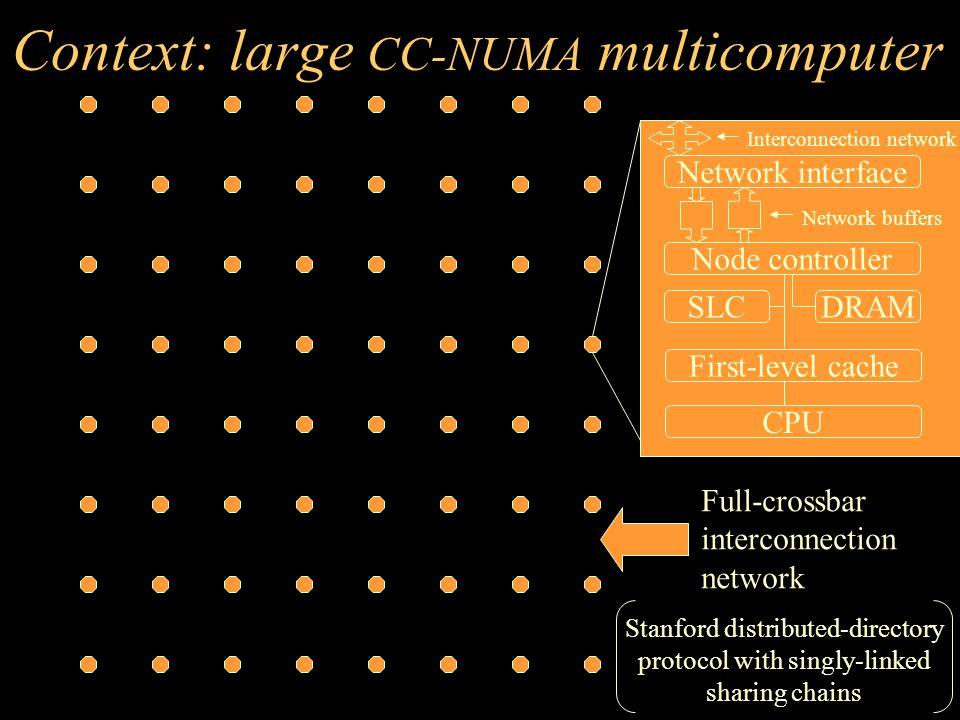 Context: large CC-NUMA multicomputer Network interface Network buffers Node controller SLCDRAM First-level cache CPU Interconnection network Full-cros