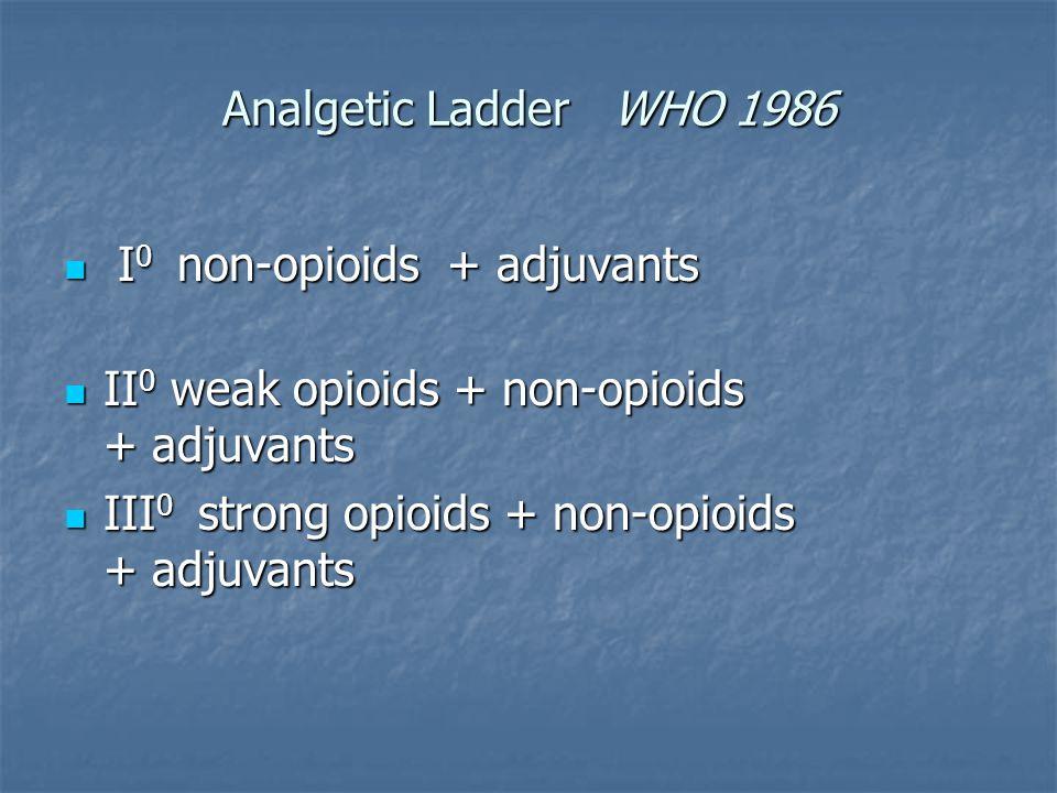 Analgetic Ladder WHO 1986 I 0 non-opioids + adjuvants I 0 non-opioids + adjuvants II 0 weak opioids + non-opioids + adjuvants II 0 weak opioids + non-opioids + adjuvants III 0 strong opioids + non-opioids + adjuvants III 0 strong opioids + non-opioids + adjuvants