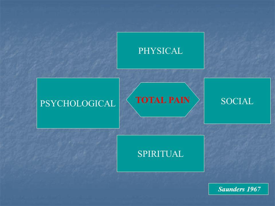 PHYSICAL PSYCHOLOGICAL SOCIAL SPIRITUAL TOTAL PAIN Saunders 1967
