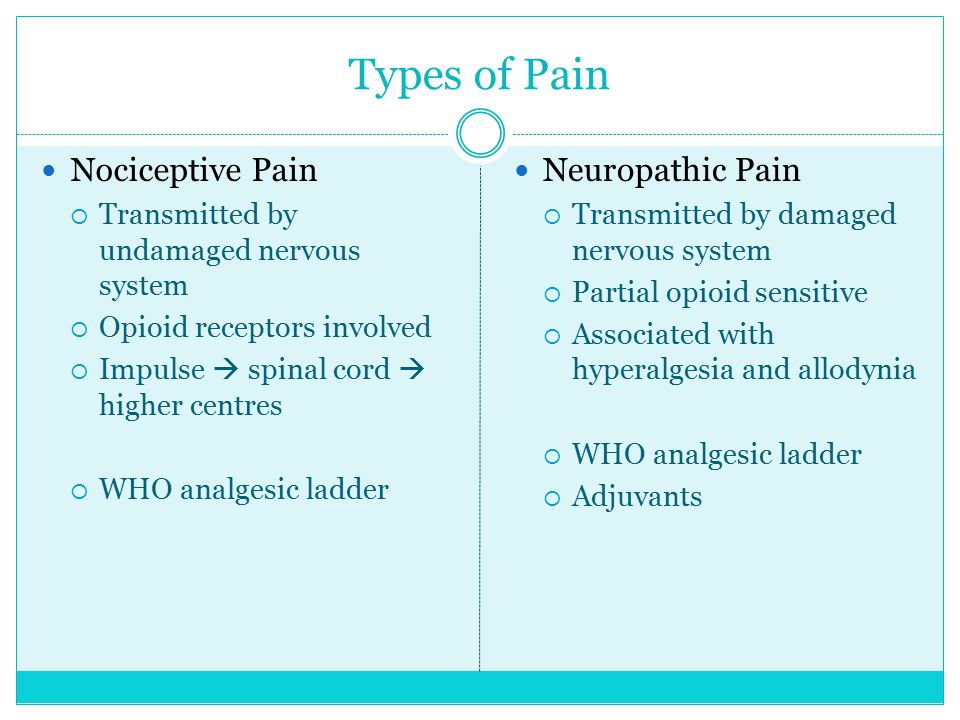 Types of Pain Nociceptive Pain  Transmitted by undamaged nervous system  Opioid receptors involved  Impulse  spinal cord  higher centres  WHO an
