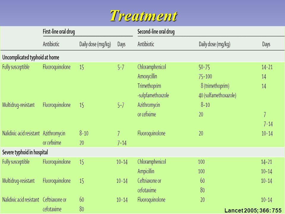 Treatment Lancet 2005; 366: 755