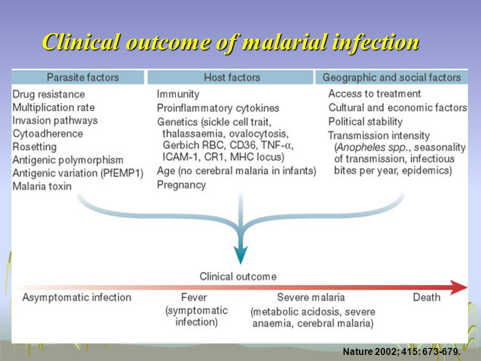 Clinical outcome of malarial infection Nature 2002; 415: 673-679.