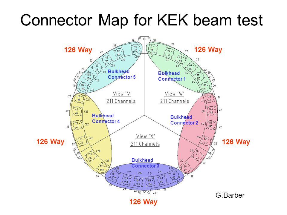 Connector Map for KEK beam test 126 Way Bulkhead Connector 1 Bulkhead Connector 2 Bulkhead Connector 3 Bulkhead Connector 4 Bulkhead Connector 5 G.Barber
