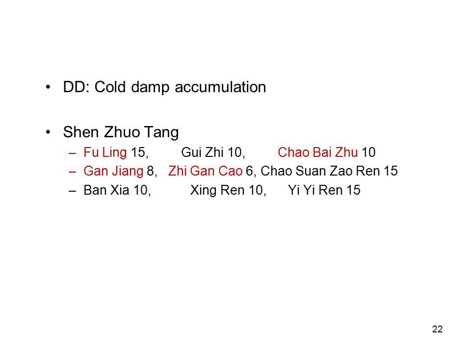 22 DD: Cold damp accumulation Shen Zhuo Tang –Fu Ling 15, Gui Zhi 10, Chao Bai Zhu 10 –Gan Jiang 8, Zhi Gan Cao 6, Chao Suan Zao Ren 15 –Ban Xia 10, Xing Ren 10, Yi Yi Ren 15