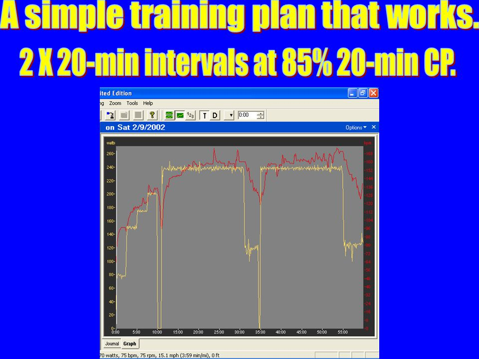 Simple-pedal as hard/fast as you can for 20 minutes –record your av speed/power you have your base line.