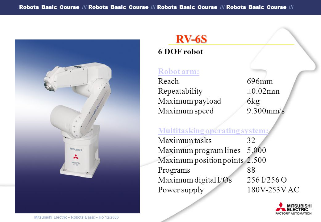 Mitsubishi Electric – Robots Basic – Ho 12/2006 Robots Basic Course /// Robots Basic Course /// Robots Basic Course /// Robots Basic Course /// RP-1AH 4 DOF robot Robot arm: Reach332mm Rectangular work spaceDIN A6 Repeatability±0.005mm Maximum payload1kg Cycle period 20-100-20<0.4s Multitasking operating system: Maximum tasks32 Maximum program lines5.000 Maximum position points2.500 Programs88 Maximum digital I/Os 240 I/240 O Power supply170V-253V AC Applications: - High-precision placement Fields: - IT, semiconductors, watch-and-clock-making industry - Placement of SMD circuit boards