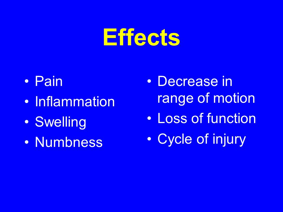 Effects Pain Inflammation Swelling Numbness Decrease in range of motion Loss of function Cycle of injury