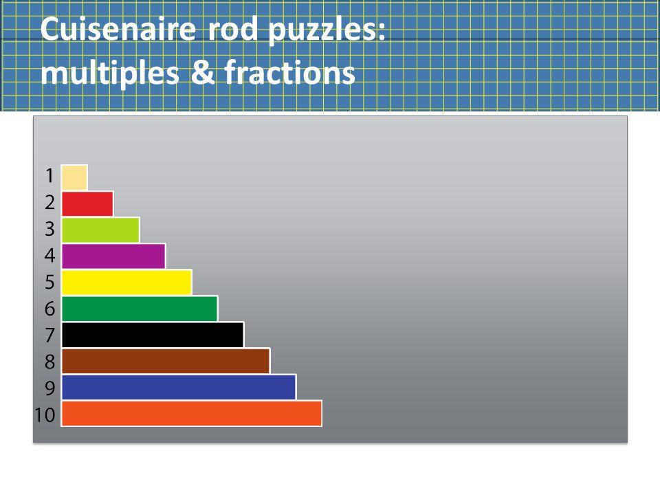 Cuisenaire rod puzzles: multiples & fractions