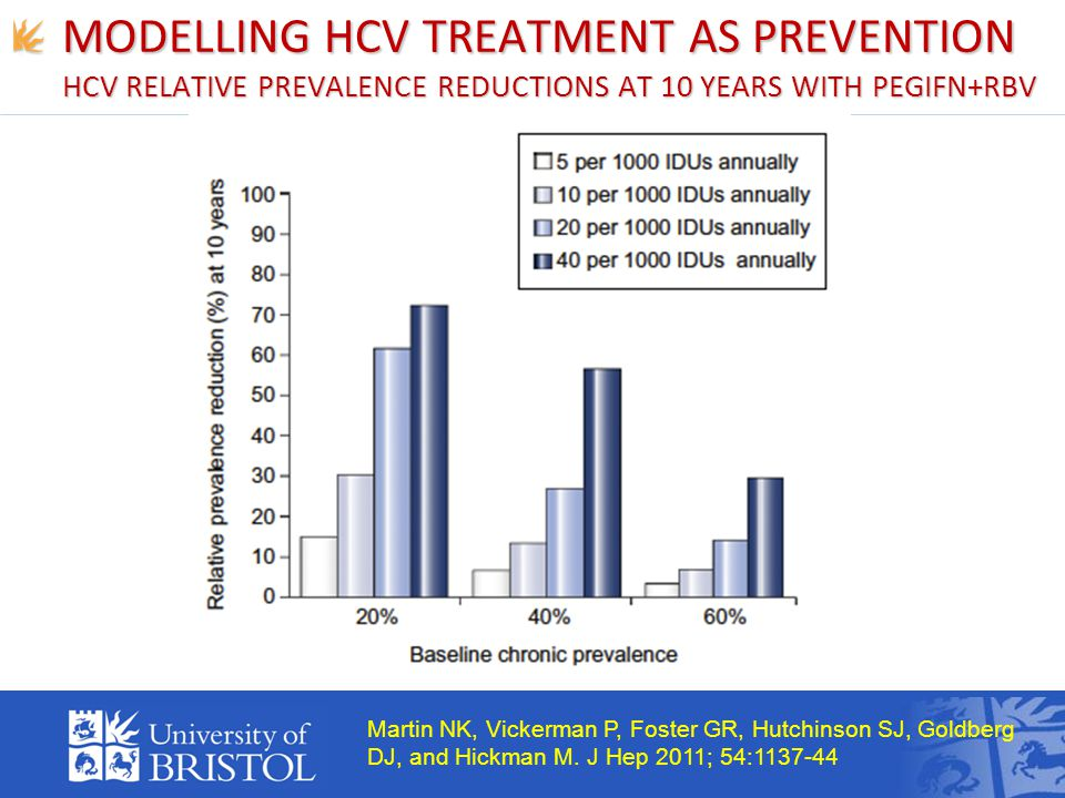 MODELLING HCV TREATMENT AS PREVENTION HCV RELATIVE PREVALENCE REDUCTIONS AT 10 YEARS WITH PEGIFN+RBV