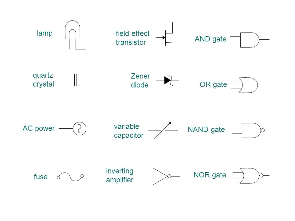 fuse field-effect transistor Zener diode inverting amplifier NAND gate NOR gate AND gate OR gate variable capacitor AC power lamp quartz crystal