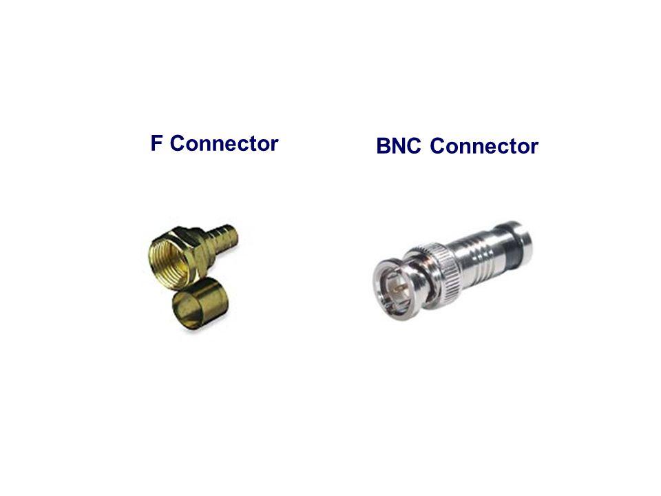 F Connector BNC Connector