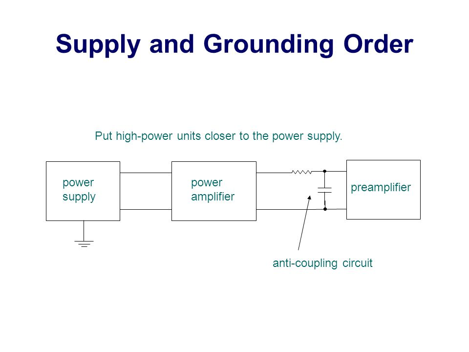 Supply and Grounding Order Put high-power units closer to the power supply.