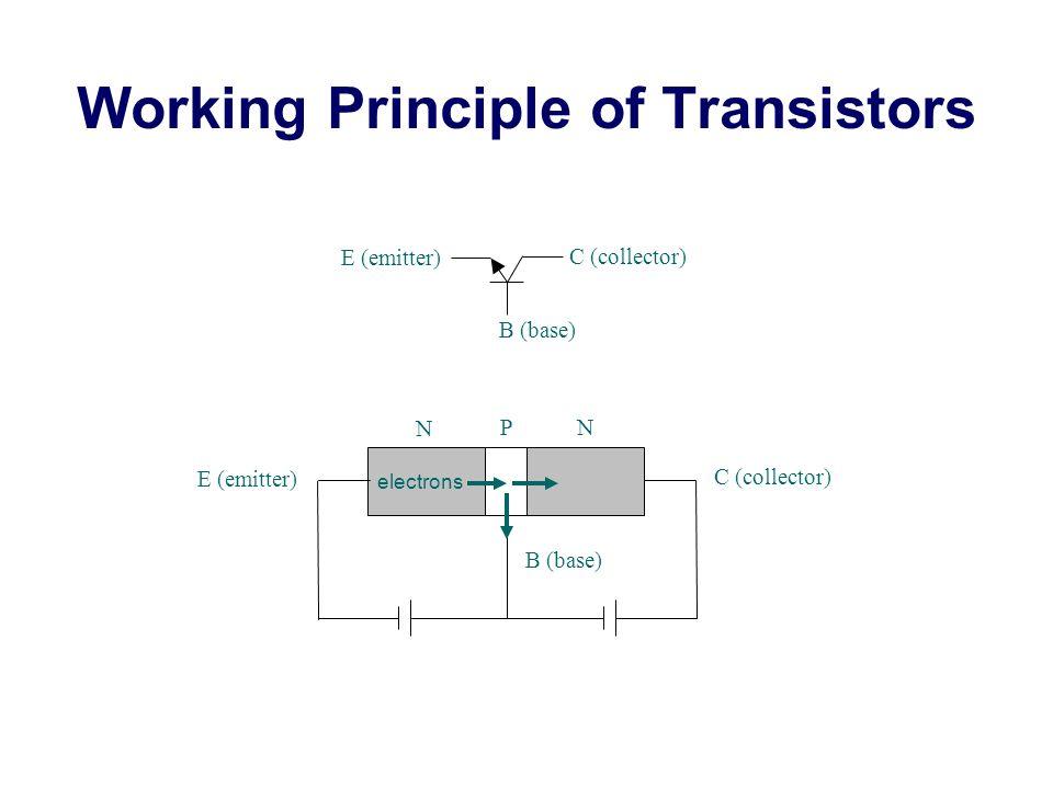 Working Principle of Transistors PN B (base) C (collector) E (emitter) B (base) C (collector) E (emitter) N electrons