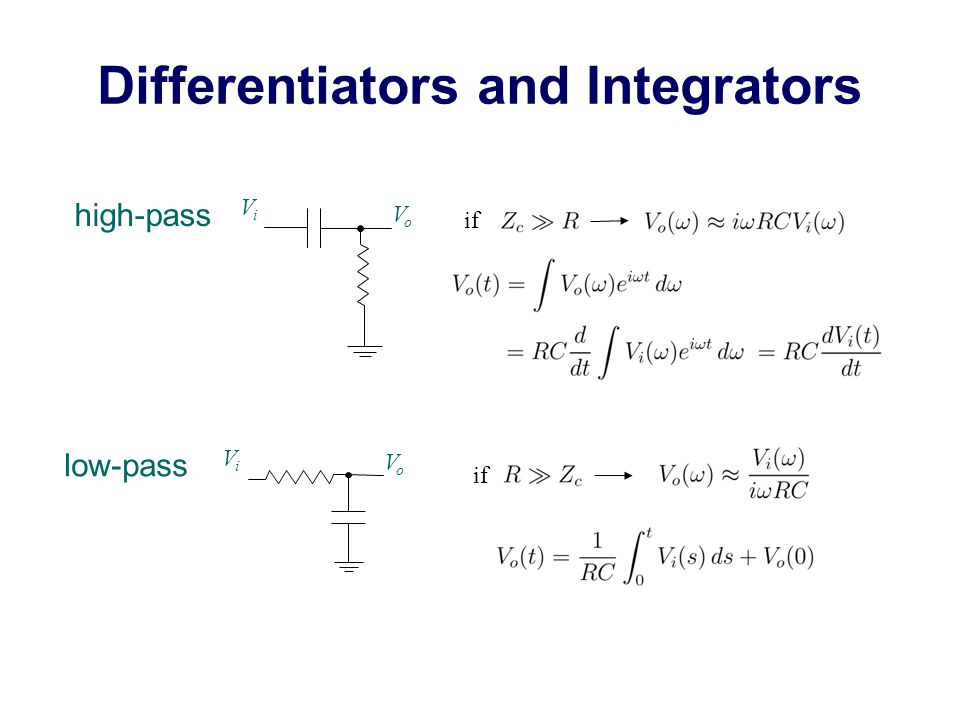 Differentiators and Integrators high-pass low-pass ViVi VoVo ViVi VoVo if