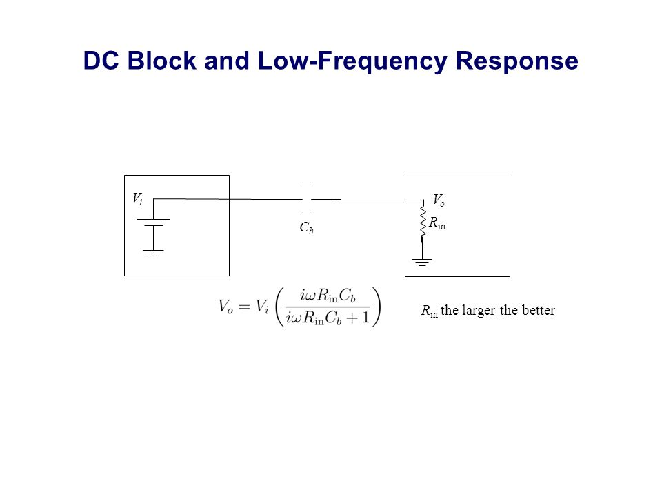 DC Block and Low-Frequency Response CbCb R in R in the larger the better VoVo ViVi