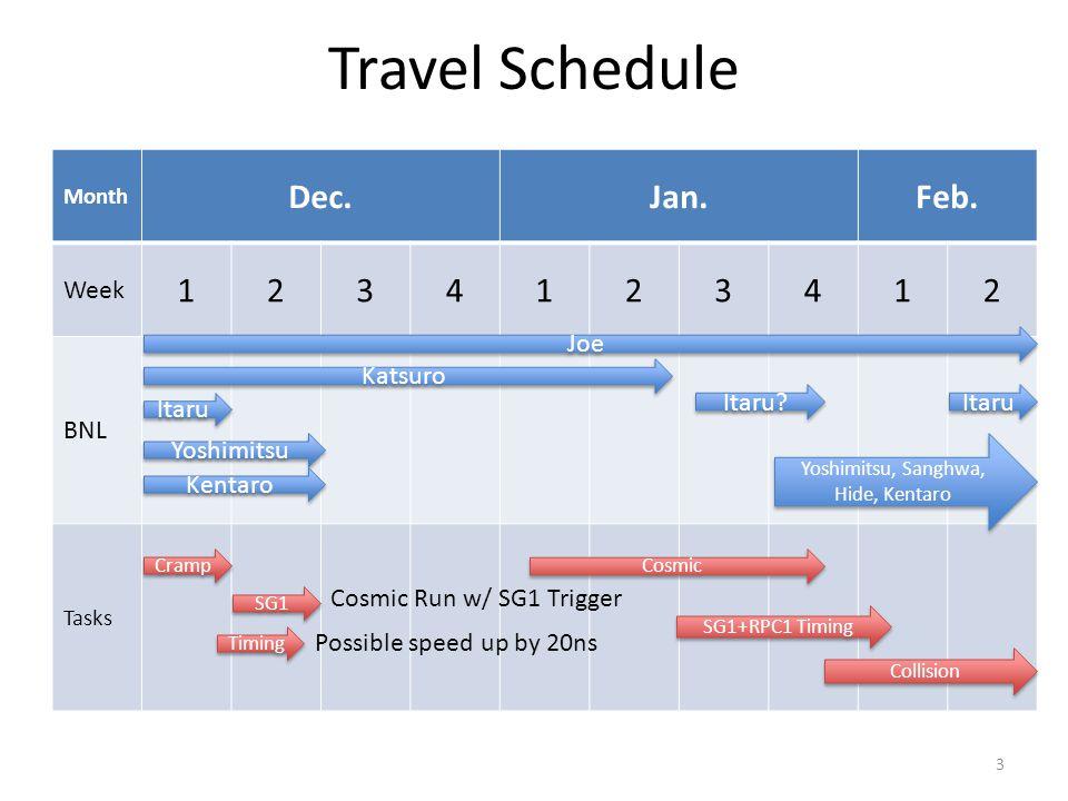 Travel Schedule Month Dec.Jan.Feb.
