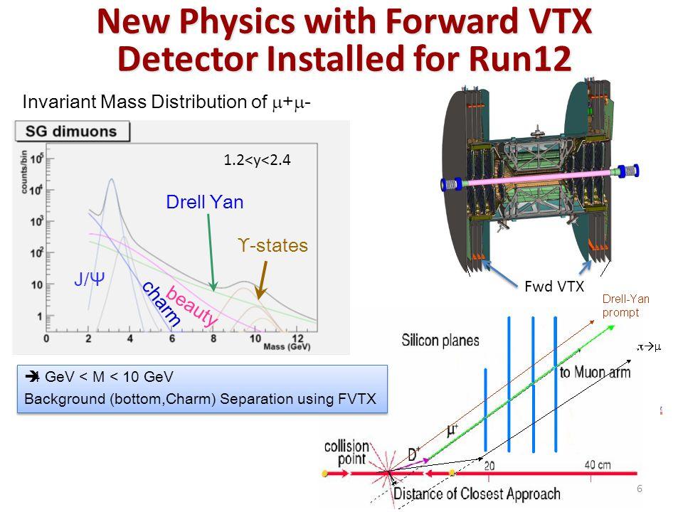 6 Invariant Mass Distribution of  +  - ϒ-states J/Ψ Drell Yan charm beauty  4 GeV < M < 10 GeV Background (bottom,Charm) Separation using FVTX  4 GeV < M < 10 GeV Background (bottom,Charm) Separation using FVTX 1.2<y<2.4 New Physics with Forward VTX Detector Installed for Run12 Fwd VTX