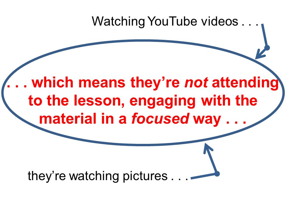 (Student Sam): Watching YouTube videos... and they're watching pictures......