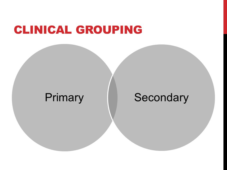 CLINICAL GROUPING Primary Secondary