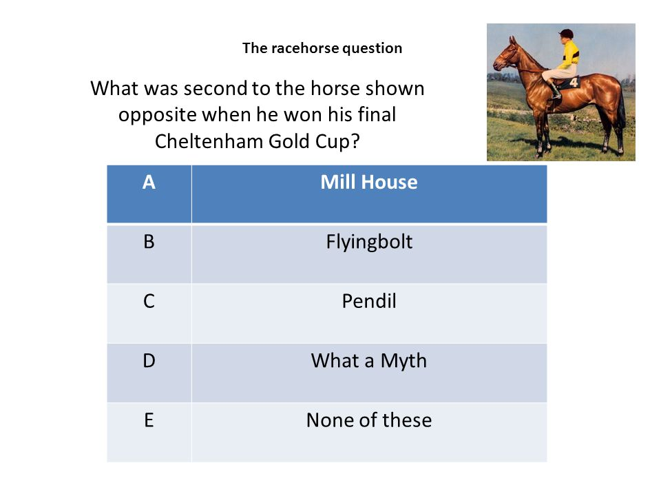 AMill House BFlyingbolt CPendil DWhat a Myth ENone of these What was second to the horse shown opposite when he won his final Cheltenham Gold Cup? The