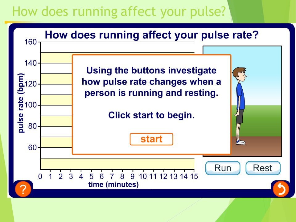 How does running affect your pulse