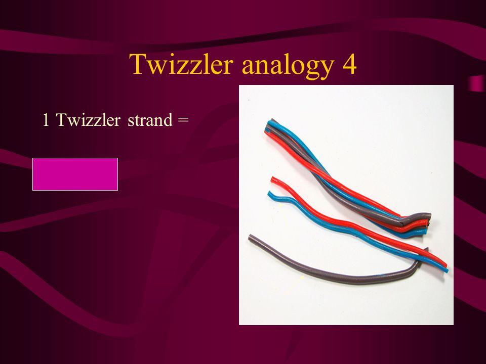 Twizzler analogy 4 1 Twizzler strand = Filament