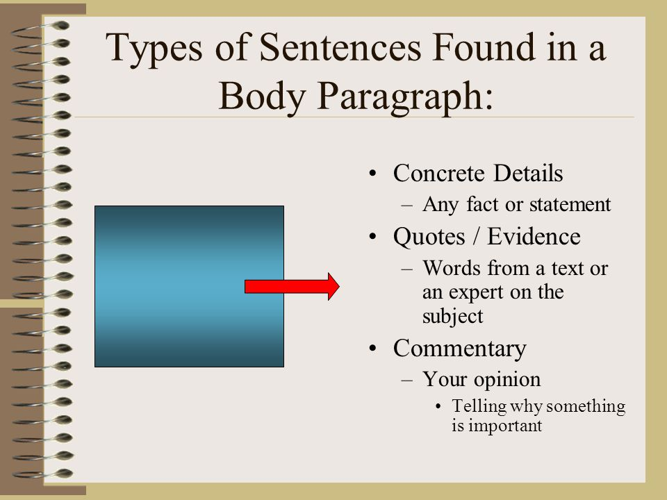 Parts of a Body Paragraph Topic Sentence: The first sentence of a body paragraph This sentence is a signpost that lets your reader know what you will be discussing in this paragraph.