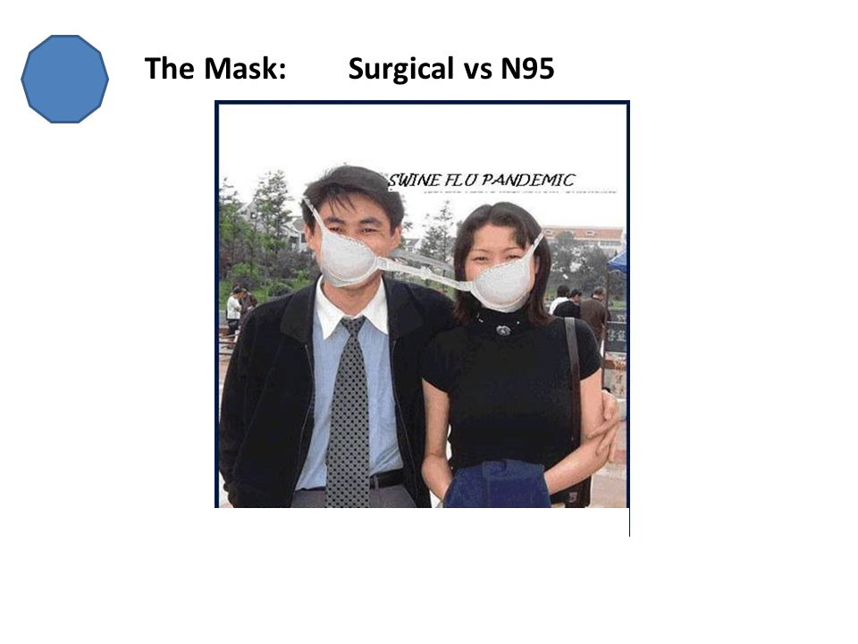 The Mask: Surgical vs N95