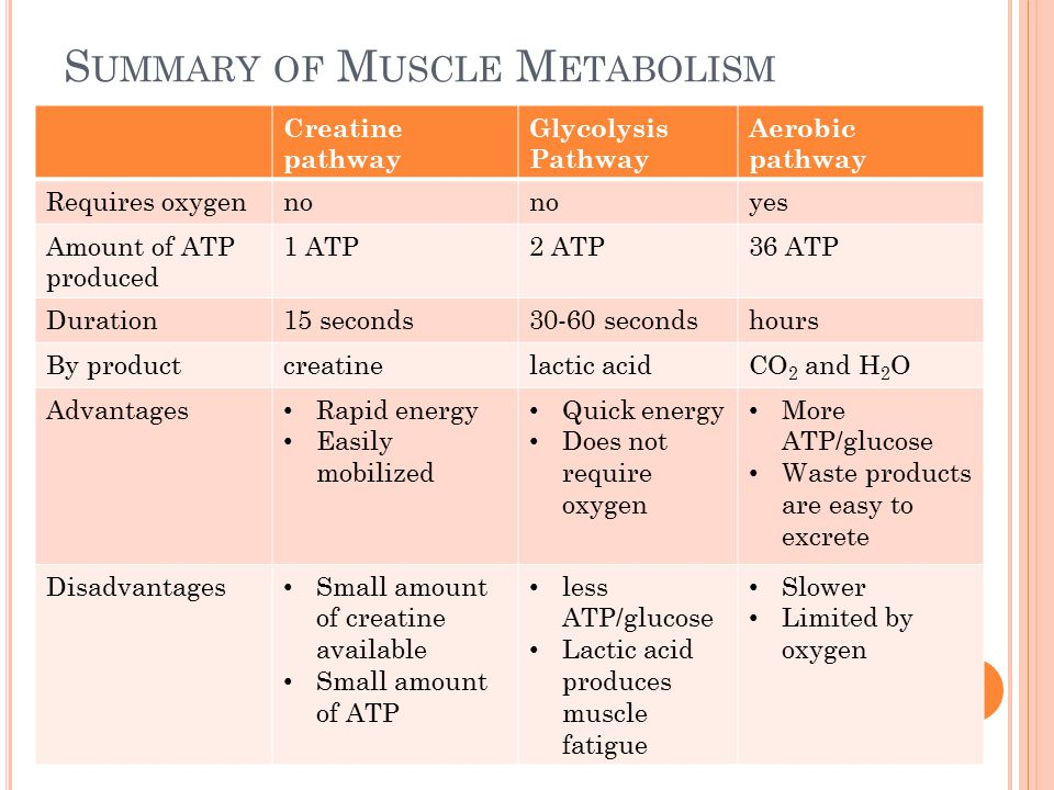 M USCLE F ATIGUE Definition: the state of physiological inability to contract Causes: 1. Occurs when ATP production fails to keep up with ATP use. Def