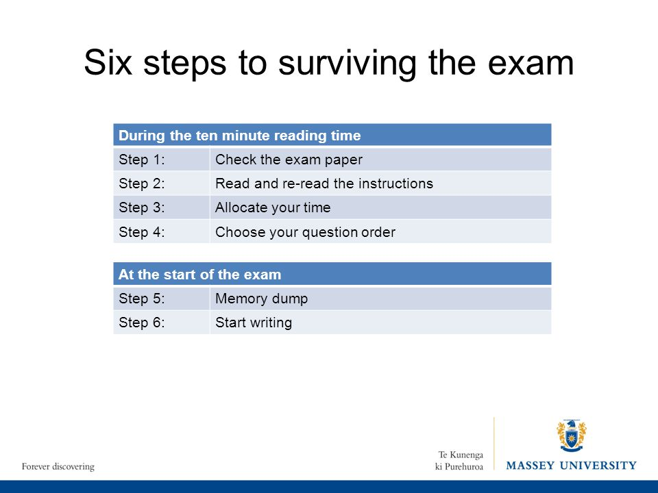 Six steps to surviving the exam During the ten minute reading time Step 1:Check the exam paper Step 2:Read and re-read the instructions Step 3:Allocat