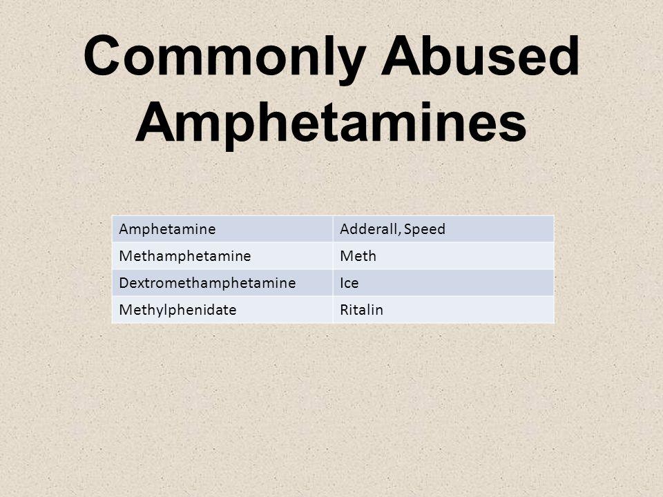 Commonly Abused Amphetamines AmphetamineAdderall, Speed MethamphetamineMeth DextromethamphetamineIce MethylphenidateRitalin