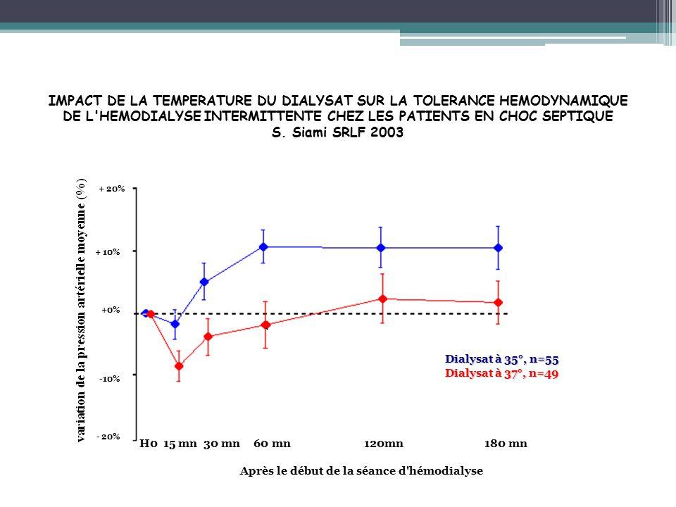 IMPACT DE LA TEMPERATURE DU DIALYSAT SUR LA TOLERANCE HEMODYNAMIQUE DE L HEMODIALYSE INTERMITTENTE CHEZ LES PATIENTS EN CHOC SEPTIQUE S.