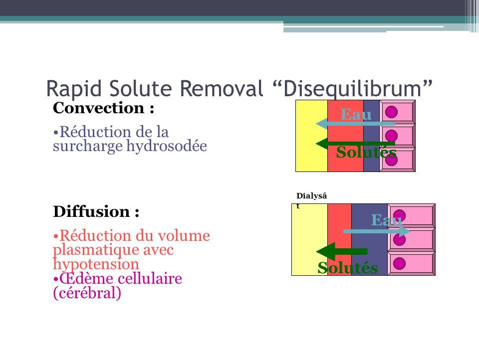 Convection : Réduction de la surcharge hydrosodée Diffusion : Réduction du volume plasmatique avec hypotension Œdème cellulaire (cérébral) Eau Solutés Eau Dialysâ t Rapid Solute Removal Disequilibrum