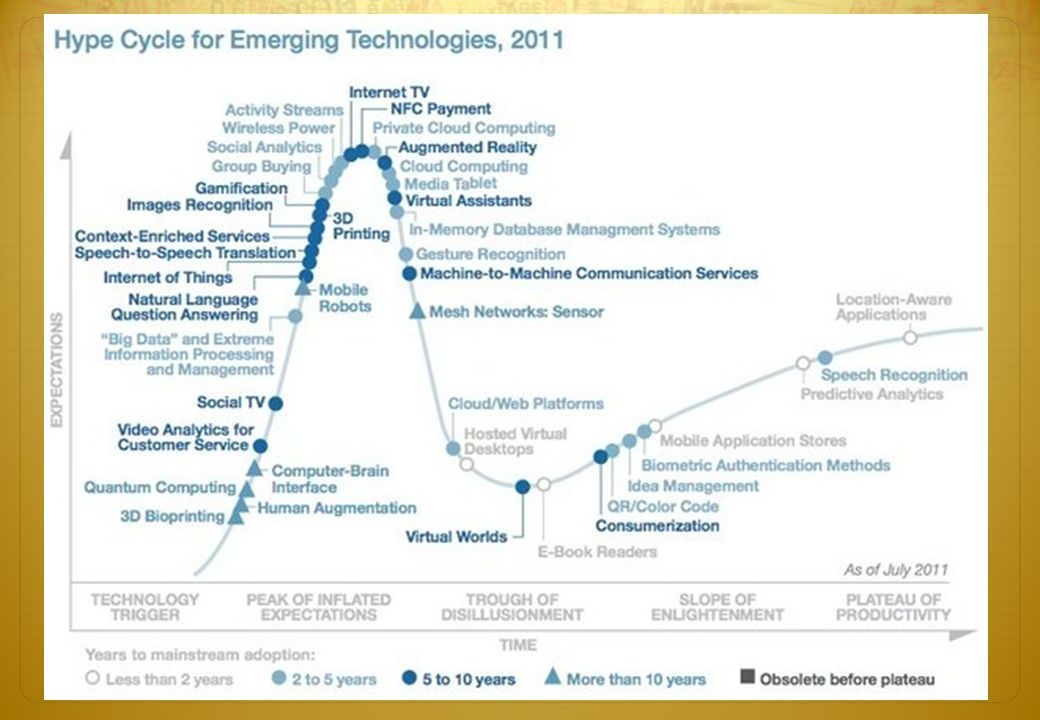 What is 'Big Data', after the Hype Cycle.