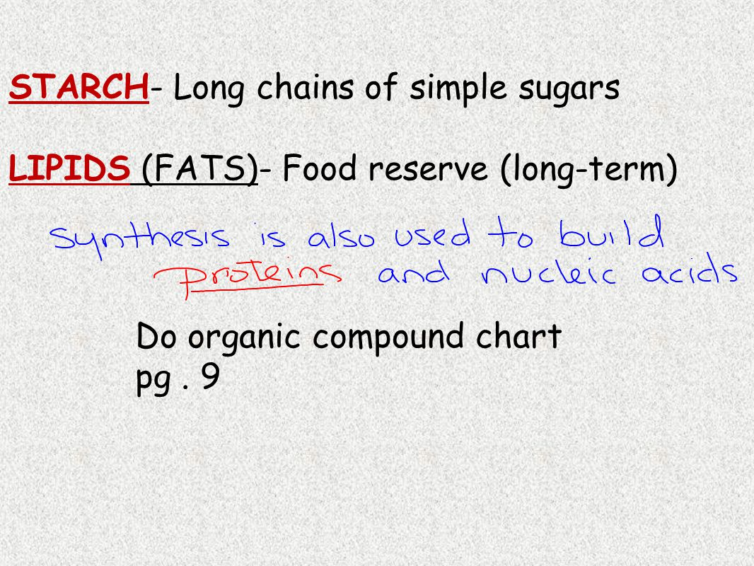 STARCH- Long chains of simple sugars LIPIDS (FATS)- Food reserve (long-term) Do organic compound chart pg. 9