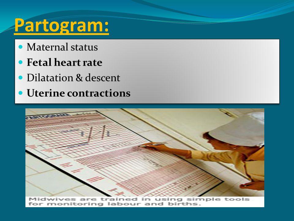 Partogram: Maternal status Fetal heart rate Dilatation & descent Uterine contractions Maternal status Fetal heart rate Dilatation & descent Uterine co