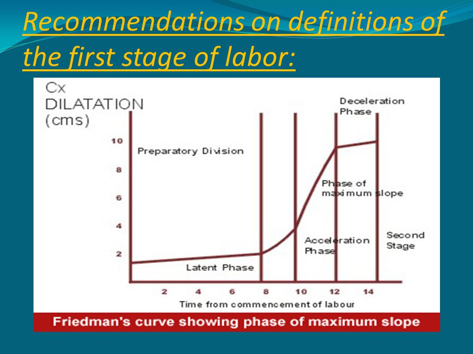 Recommendations on definitions of the first stage of labor: