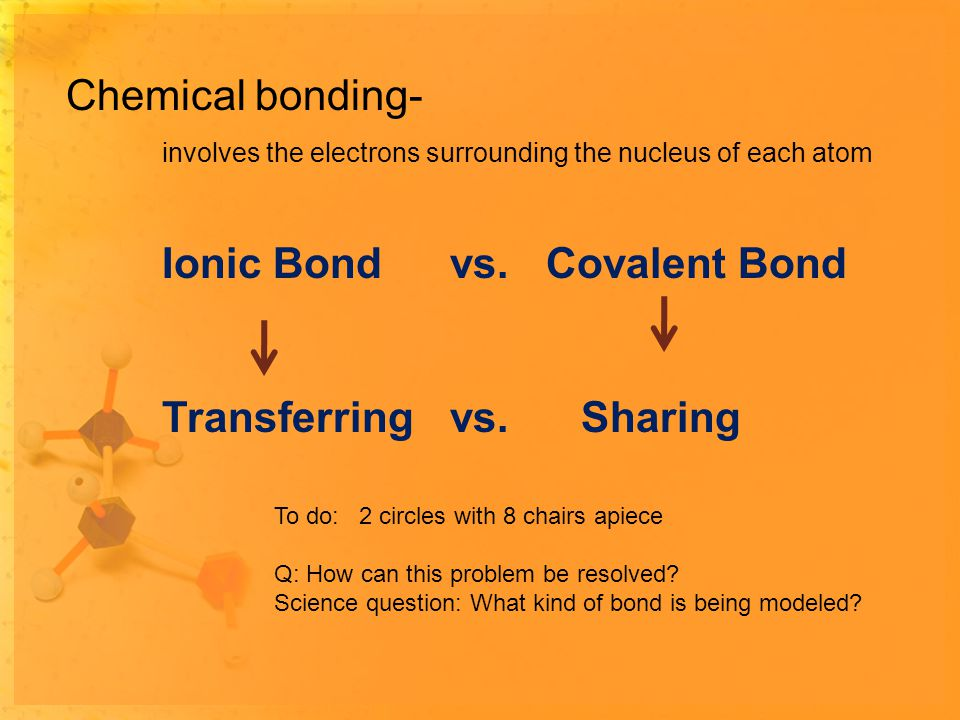 Chemical bonding- involves the electrons surrounding the nucleus of each atom Ionic Bondvs.Covalent Bond Transferringvs.