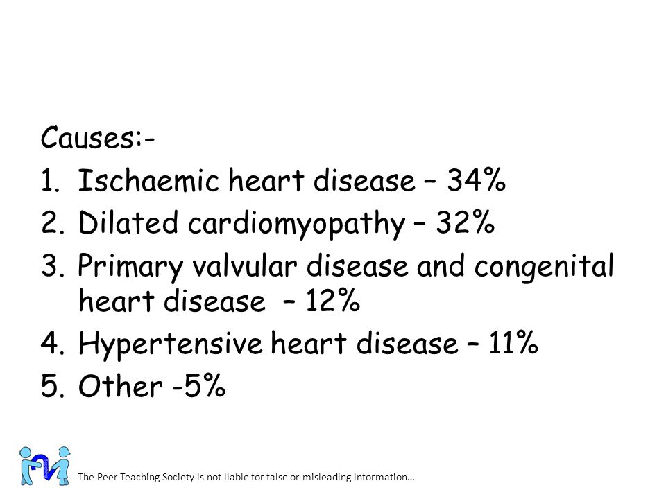 Causes:- 1.Ischaemic heart disease – 34% 2.Dilated cardiomyopathy – 32% 3.Primary valvular disease and congenital heart disease – 12% 4.Hypertensive h