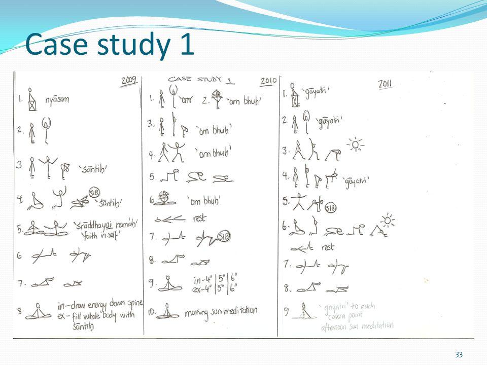 Case study 1 33
