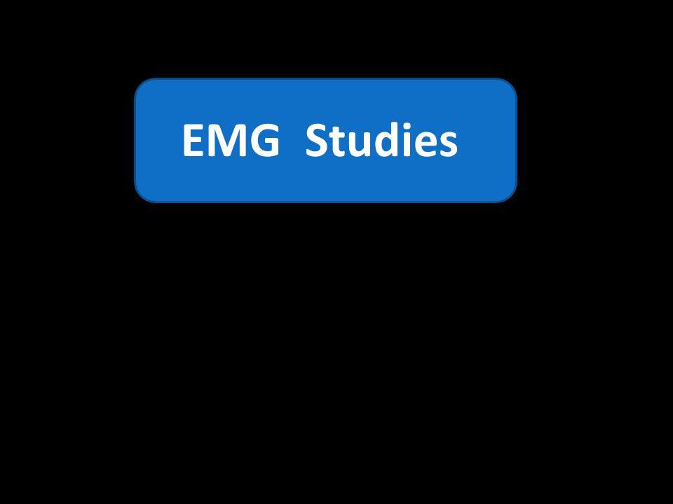 EMG Studies
