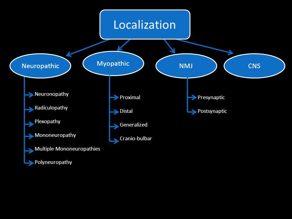 Neuronopathy Radiculopathy Plexopathy Mononeuropathy Multiple Mononeuropathies Polyneuropathy CNS Proximal Distal Generalized Cranio-bulbar Presynaptic Postsynaptic Localization Myopathic NMJNeuropathic